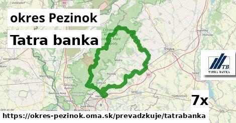 ilustračný obrázok k Tatra banka, okres Pezinok