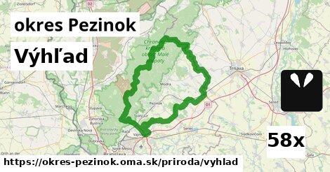 ilustračný obrázok k Výhľad, okres Pezinok