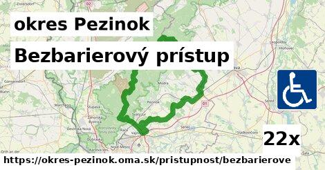 ilustračný obrázok k Bezbarierový prístup, okres Pezinok