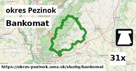 ilustračný obrázok k Bankomat, okres Pezinok