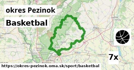 ilustračný obrázok k Basketbal, okres Pezinok