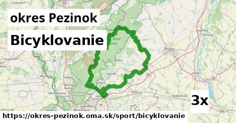 ilustračný obrázok k Bicyklovanie, okres Pezinok