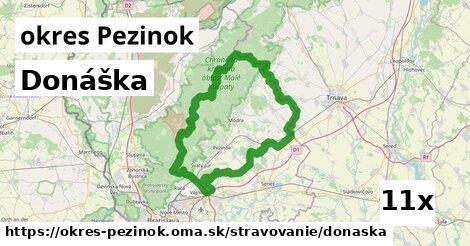 ilustračný obrázok k Donáška, okres Pezinok