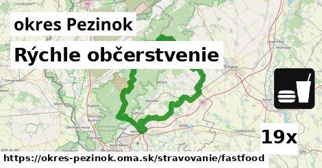ilustračný obrázok k Rýchle občerstvenie, okres Pezinok