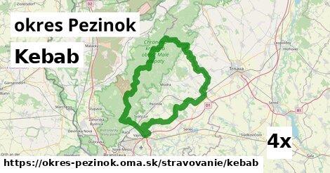 ilustračný obrázok k Kebab, okres Pezinok