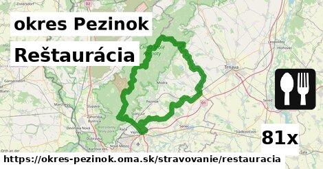 ilustračný obrázok k Reštaurácia, okres Pezinok