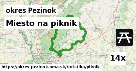 ilustračný obrázok k Miesto na piknik, okres Pezinok