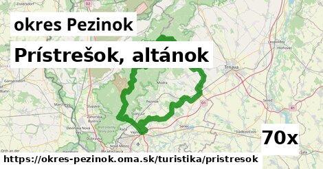 ilustračný obrázok k Prístrešok, altánok, okres Pezinok