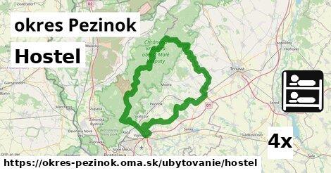 ilustračný obrázok k Hostel, okres Pezinok