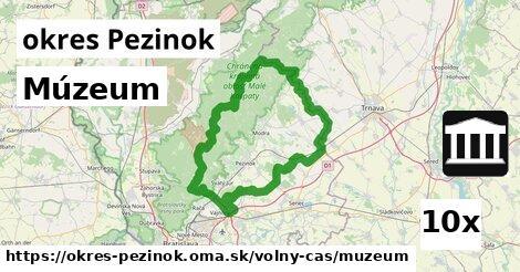 ilustračný obrázok k Múzeum, okres Pezinok