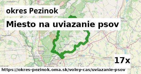 ilustračný obrázok k Miesto na uviazanie psov, okres Pezinok