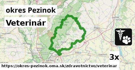 ilustračný obrázok k Veterinár, okres Pezinok