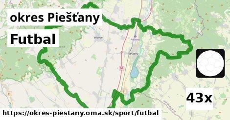 ilustračný obrázok k Futbal, okres Piešťany