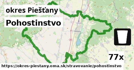 ilustračný obrázok k Pohostinstvo, okres Piešťany