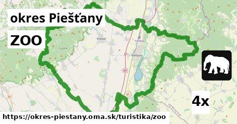 ilustračný obrázok k ZOO, okres Piešťany