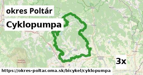 ilustračný obrázok k Cyklopumpa, okres Poltár