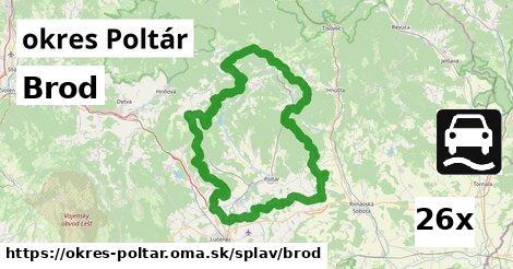 ilustračný obrázok k Brod, okres Poltár