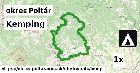 ilustračný obrázok k Kemping, okres Poltár
