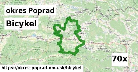 bicykel v okres Poprad