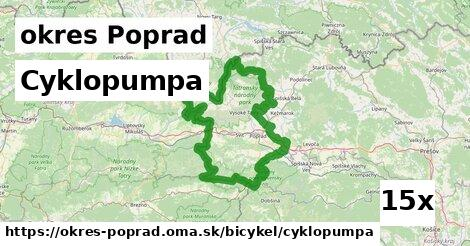 ilustračný obrázok k Cyklopumpa, okres Poprad