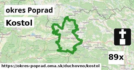 ilustračný obrázok k Kostol, okres Poprad