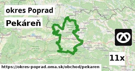 ilustračný obrázok k Pekáreň, okres Poprad