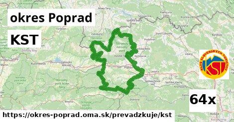 ilustračný obrázok k KST, okres Poprad