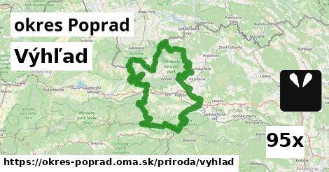 výhľad v okres Poprad