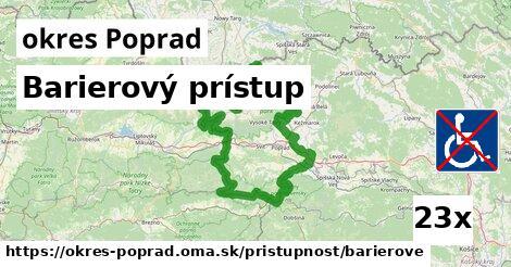 barierový prístup v okres Poprad