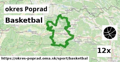 ilustračný obrázok k Basketbal, okres Poprad