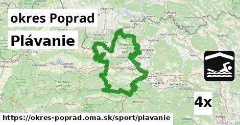 ilustračný obrázok k Plávanie, okres Poprad