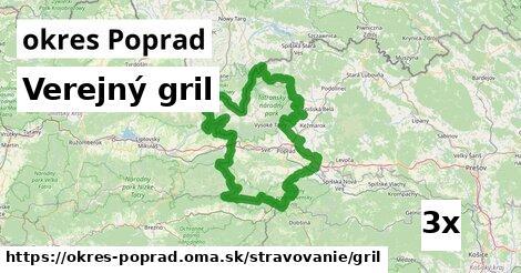 ilustračný obrázok k Verejný gril, okres Poprad