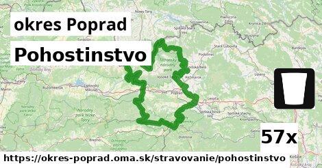 ilustračný obrázok k Pohostinstvo, okres Poprad