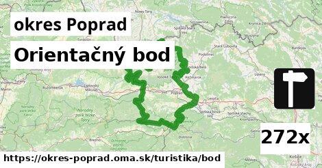 orientačný bod v okres Poprad