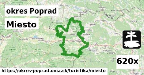 ilustračný obrázok k Miesto, okres Poprad
