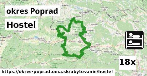 ilustračný obrázok k Hostel, okres Poprad