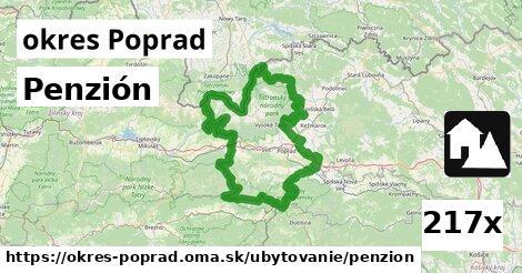 penzión v okres Poprad