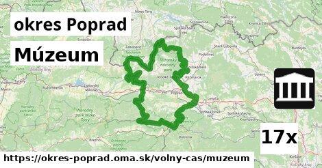 ilustračný obrázok k Múzeum, okres Poprad