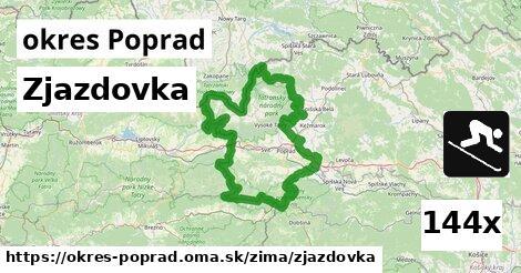 zjazdovka v okres Poprad