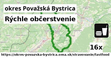 v okres Považská Bystrica