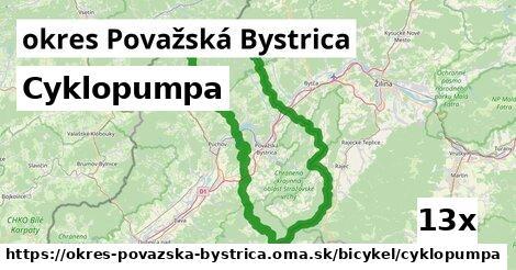 ilustračný obrázok k Cyklopumpa, okres Považská Bystrica