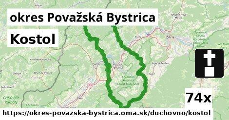 kostol v okres Považská Bystrica