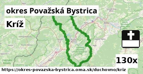 kríž v okres Považská Bystrica