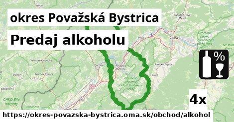ilustračný obrázok k Predaj alkoholu, okres Považská Bystrica