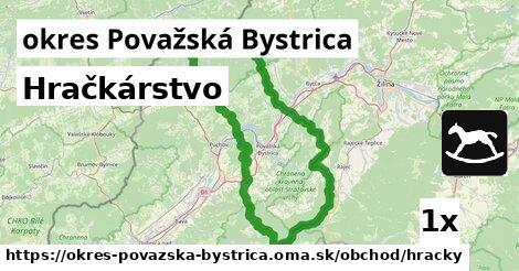 ilustračný obrázok k Hračkárstvo, okres Považská Bystrica