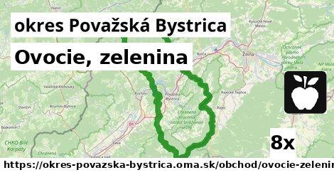 ilustračný obrázok k Ovocie, zelenina, okres Považská Bystrica