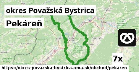 ilustračný obrázok k Pekáreň, okres Považská Bystrica