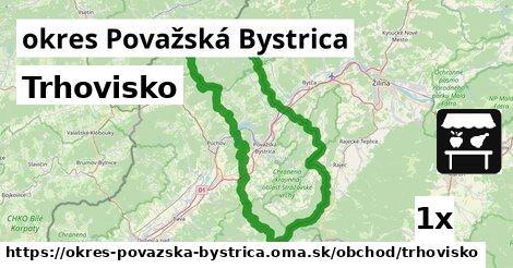 ilustračný obrázok k Trhovisko, okres Považská Bystrica