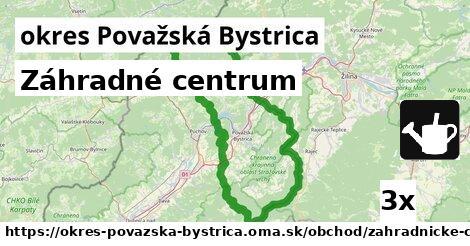 ilustračný obrázok k Záhradné centrum, okres Považská Bystrica