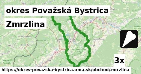 ilustračný obrázok k Zmrzlina, okres Považská Bystrica